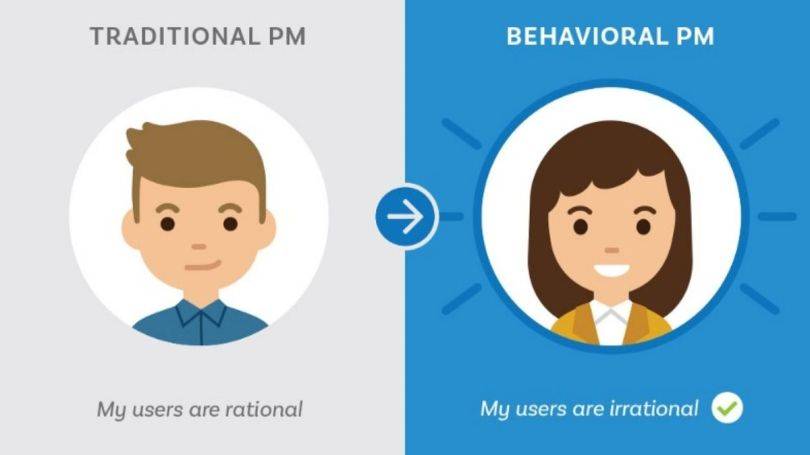 Behavioral Product Manager x Product Manager tradicional